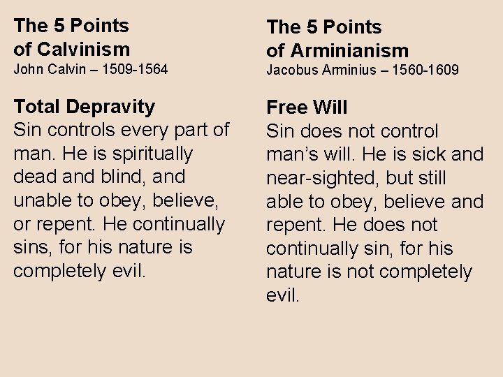 The 5 Points of Calvinism The 5 Points of Arminianism John Calvin – 1509