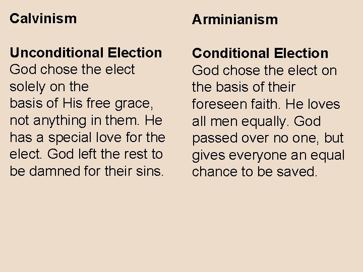 Calvinism Arminianism Unconditional Election God chose the elect solely on the basis of His