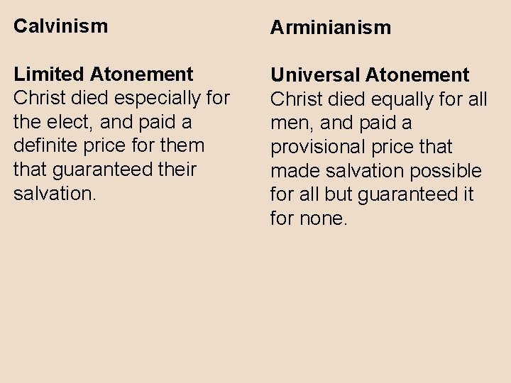 Calvinism Arminianism Limited Atonement Christ died especially for the elect, and paid a definite