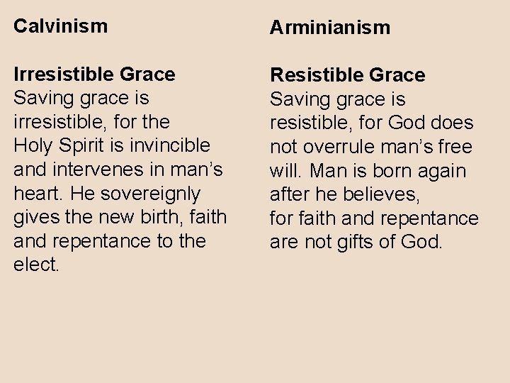 Calvinism Arminianism Irresistible Grace Saving grace is irresistible, for the Holy Spirit is invincible