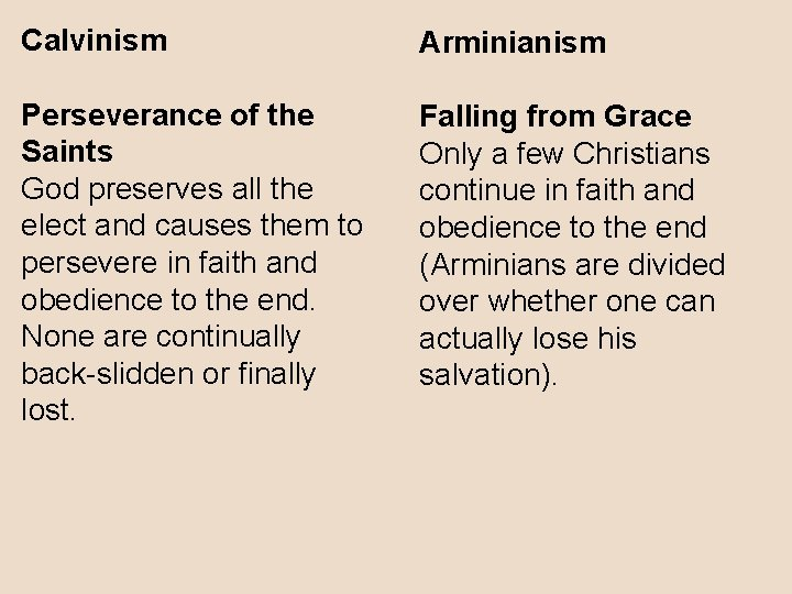 Calvinism Arminianism Perseverance of the Saints God preserves all the elect and causes them