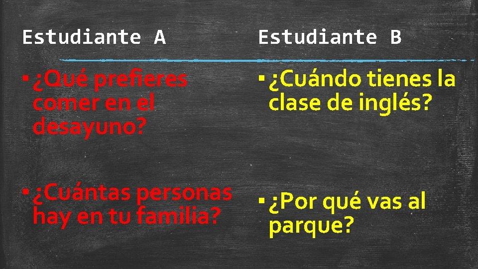 Estudiante A Estudiante B ▪ ¿Qué prefieres comer en el desayuno? ▪ ¿Cuándo tienes
