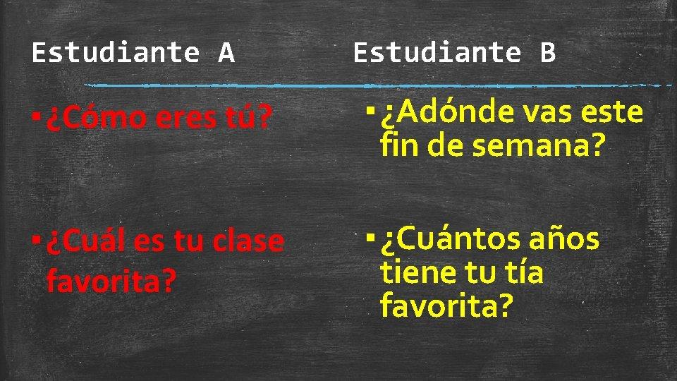 Estudiante A Estudiante B ▪ ¿Cómo eres tú? ▪ ¿Adónde vas este fin de