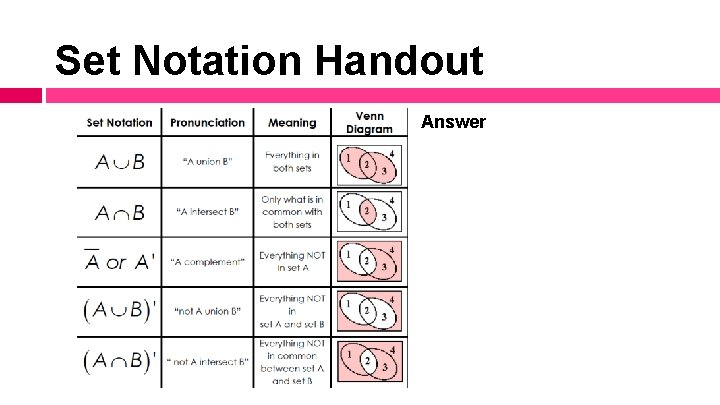 Set Notation Handout Answer