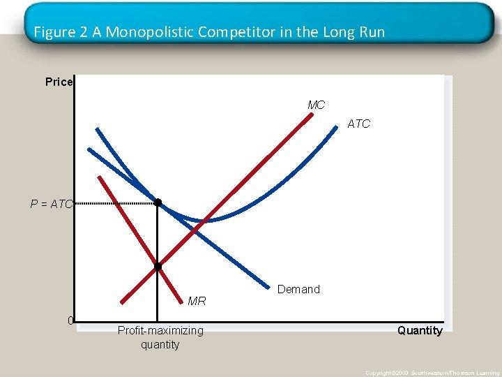 Figure 2 A Monopolistic Competitor in the Long Run Price MC ATC P =