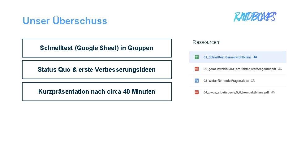 Unser Überschuss Schnelltest (Google Sheet) in Gruppen Status Quo & erste Verbesserungsideen Kurzpräsentation nach