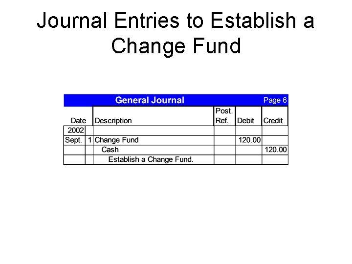 Journal Entries to Establish a Change Fund