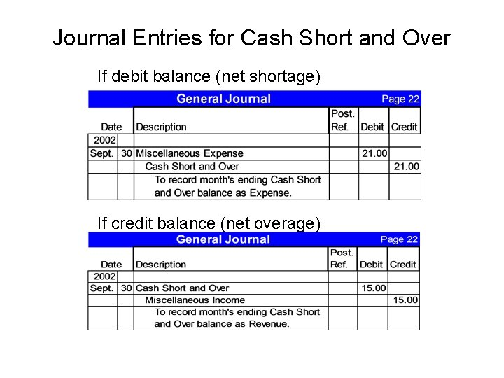 Journal Entries for Cash Short and Over If debit balance (net shortage) If credit