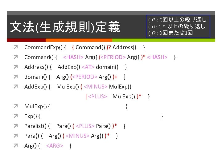 文法(生成規則)定義 ( )* : 0回以上の繰り返し ( )+: 1回以上の繰り返し ( )? : 0回または 1回 Command.