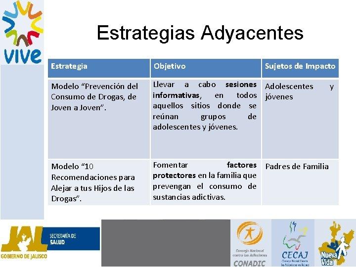 """Estrategias Adyacentes Estrategia Objetivo Sujetos de Impacto Modelo """"Prevención del Consumo de Drogas, de"""
