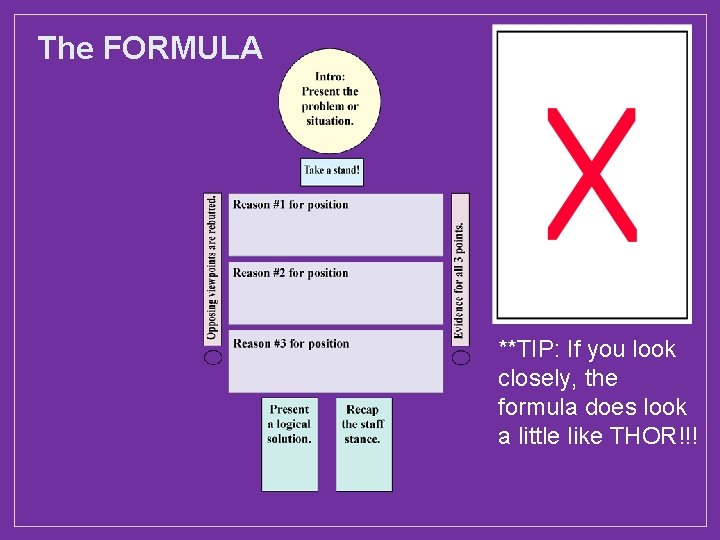 The FORMULA **TIP: If you look closely, the formula does look a little like