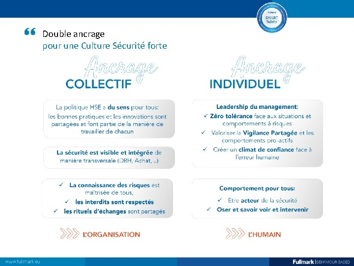 Double ancrage pour une Culture Sécurité forte