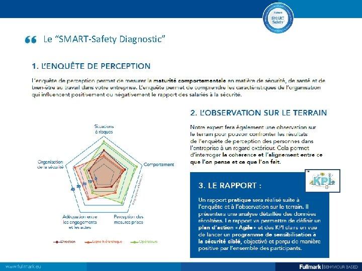 """Le """"SMART-Safety Diagnostic"""""""