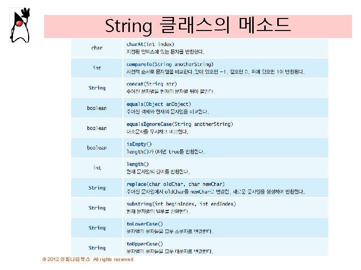 String 클래스의 메소드 © 2012 인피니티북스 All rights reserved