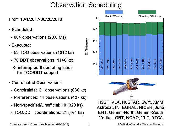 Observation Scheduling From 10/1/2017 -08/26/2018: • Scheduled: - 884 observations (20. 0 Ms) •