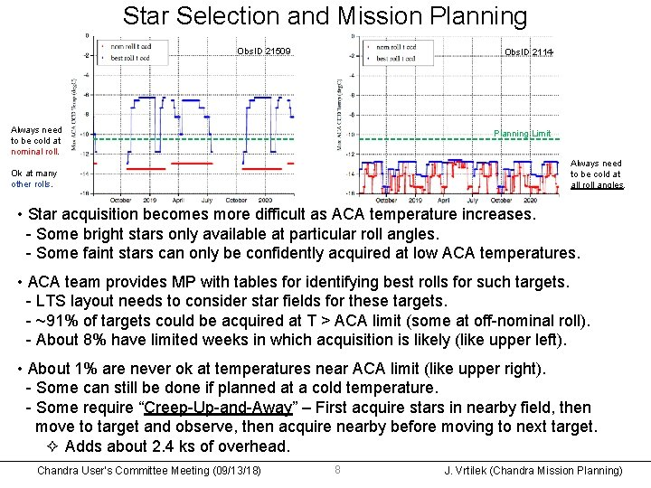 Star Selection and Mission Planning Obs. ID 21509 Obs. ID 21144 Always need to