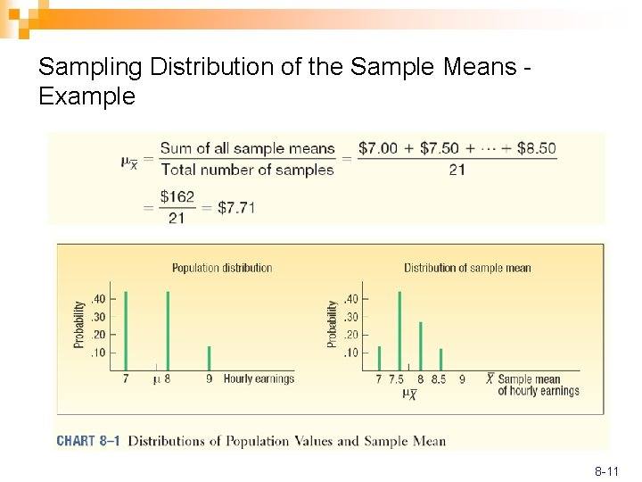 Sampling Distribution of the Sample Means Example 8 -11