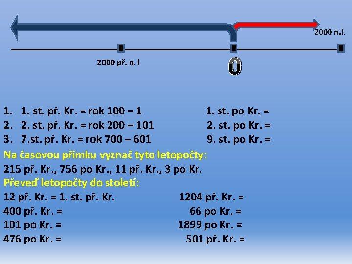 2000 n. l. 2000 př. n. l 0 1. 1. st. př. Kr. =