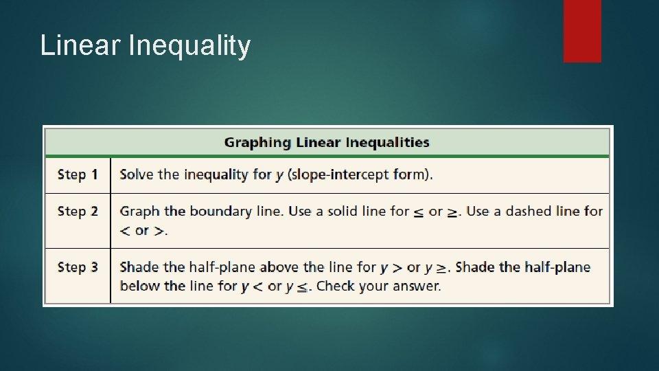 Linear Inequality