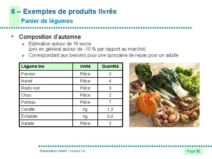 6 – Exemples de produits livrés Panier de légumes • Composition d'automne u u