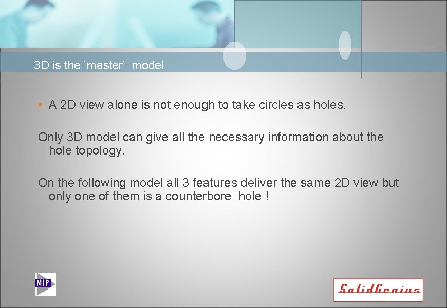 3 D is the 'master' model • A 2 D view alone is not