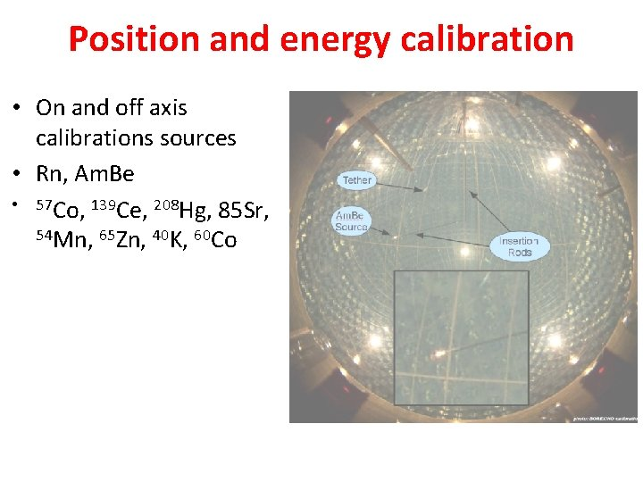 Position and energy calibration • On and off axis calibrations sources • Rn, Am.