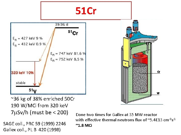 51 Cr ~36 kg of 38% enriched 50 Cr 190 W/MCi from 320 ke.