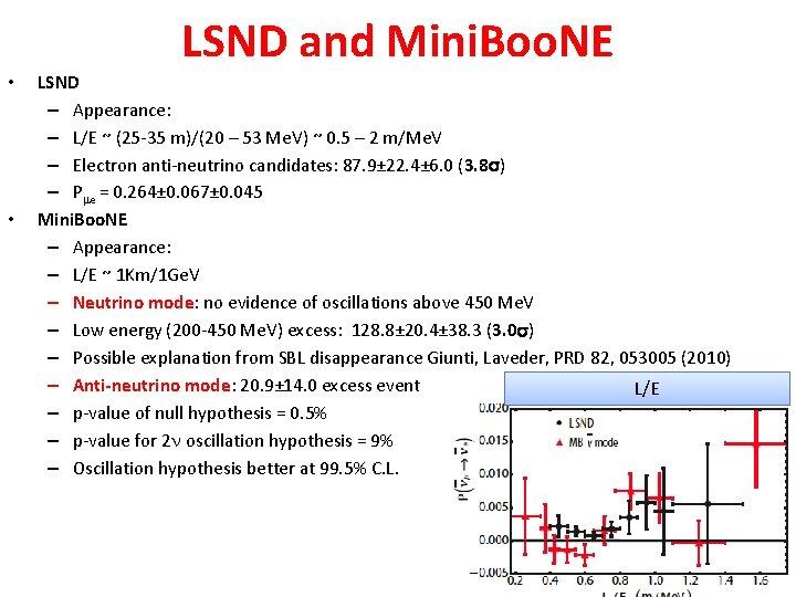 LSND and Mini. Boo. NE • • LSND – Appearance: – L/E ~ (25