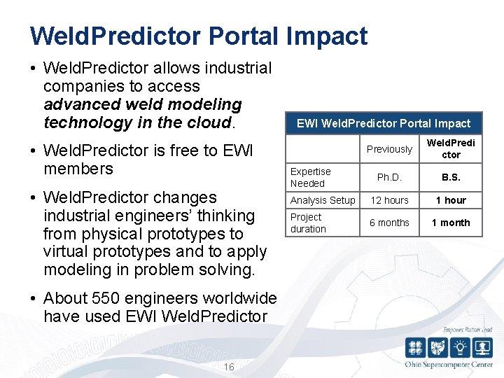 Weld. Predictor Portal Impact • Weld. Predictor allows industrial companies to access advanced weld