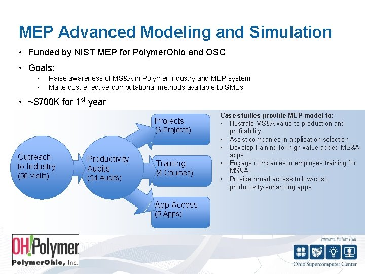 MEP Advanced Modeling and Simulation • Funded by NIST MEP for Polymer. Ohio and