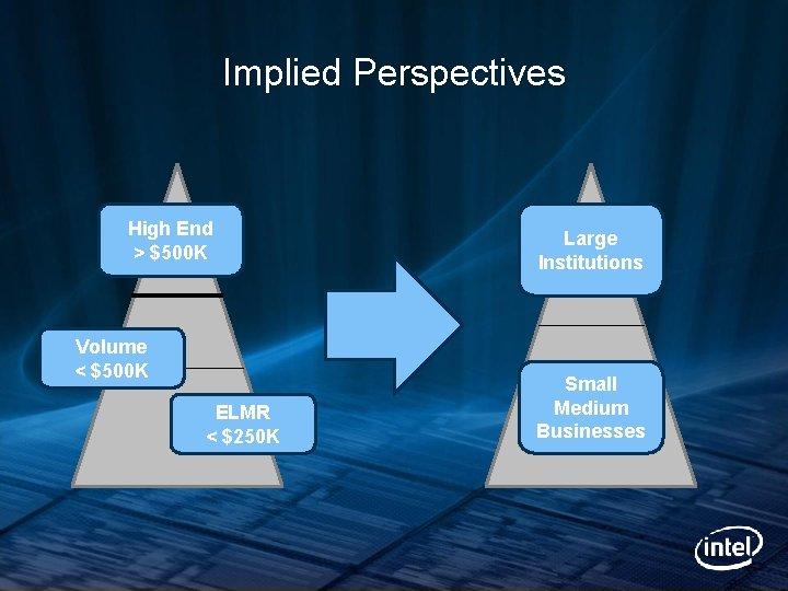 Implied Perspectives High End > $500 K Volume < $500 K ELMR < $250