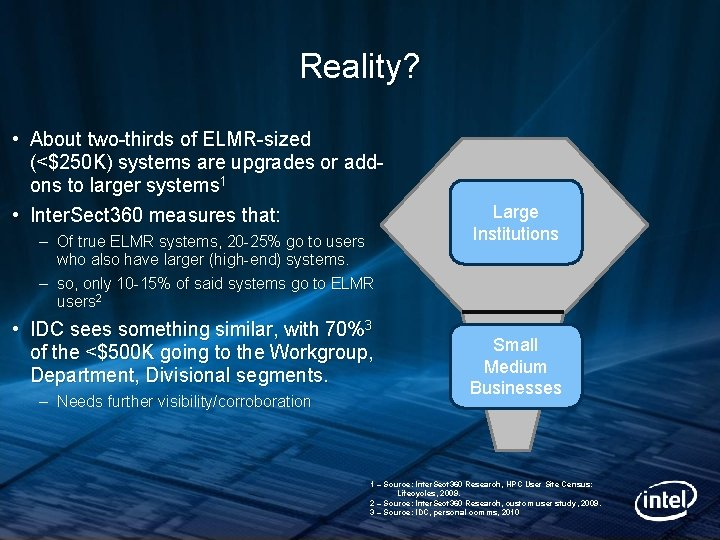 Reality? • About two-thirds of ELMR-sized (<$250 K) systems are upgrades or addons to
