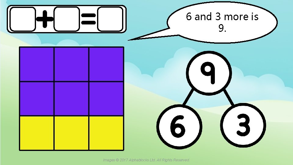 6 and 3 more is 9. A blue dot in the corner of a