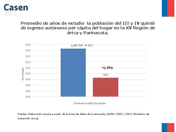 Promedio de años de estudio la población del III y IV quintil de ingreso