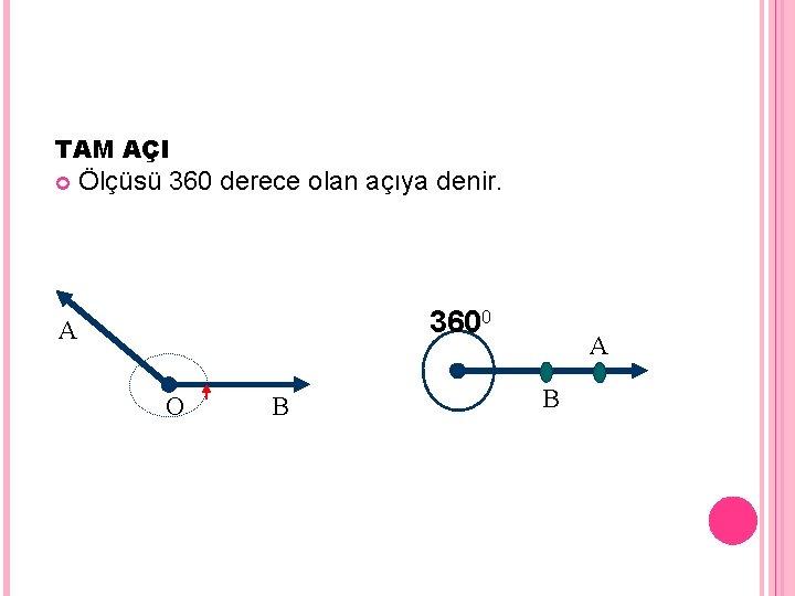 TAM AÇI Ölçüsü 360 derece olan açıya denir. 3600 A O B A B