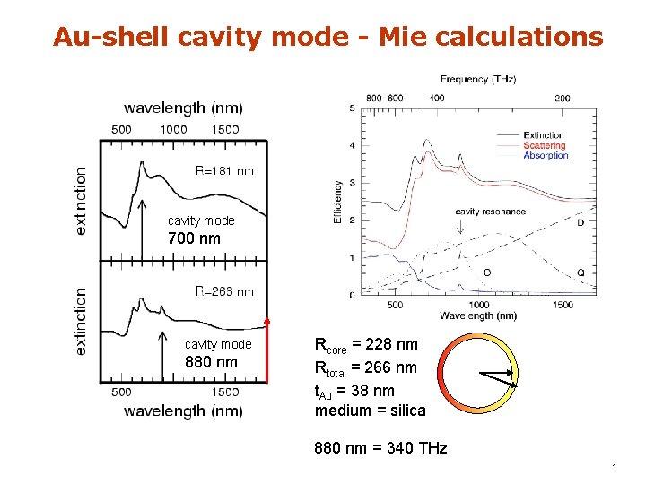 Au-shell cavity mode - Mie calculations cavity mode 700 nm cavity mode 880 nm