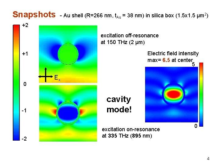 Snapshots - Au shell (R=266 nm, t. Au = 38 nm) in silica box