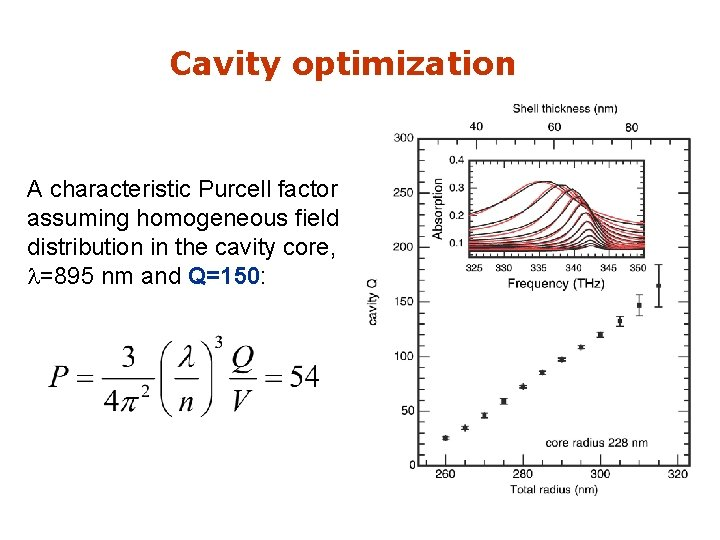 Cavity optimization A characteristic Purcell factor assuming homogeneous field distribution in the cavity core,