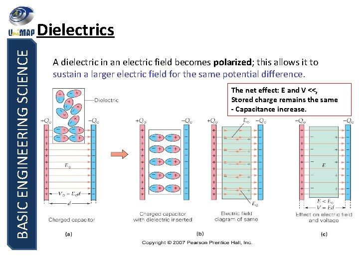 BASIC ENGINEERING SCIENCE Dielectrics A dielectric in an electric field becomes polarized; this allows