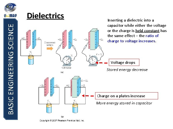 BASIC ENGINEERING SCIENCE Dielectrics Inserting a dielectric into a capacitor while either the voltage