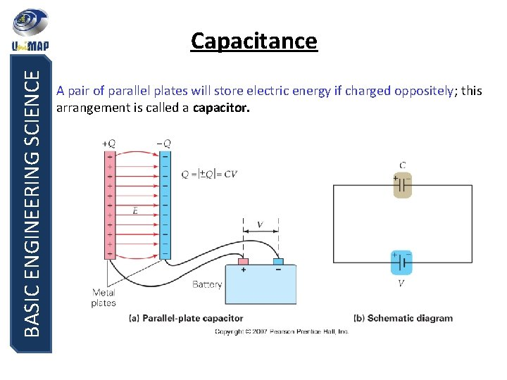 BASIC ENGINEERING SCIENCE Capacitance A pair of parallel plates will store electric energy if