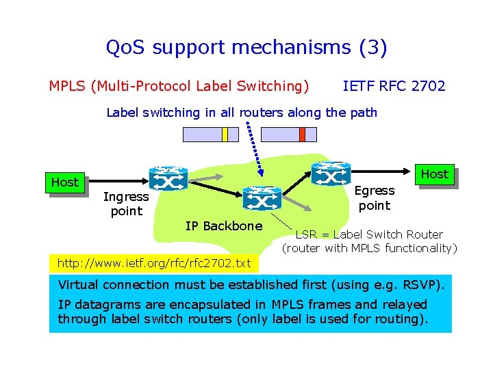 Qo. S support mechanisms (3) MPLS (Multi-Protocol Label Switching) IETF RFC 2702 Label switching