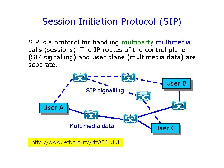 Session Initiation Protocol (SIP) SIP is a protocol for handling multiparty multimedia calls (sessions).
