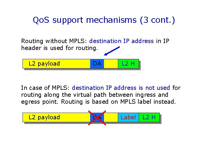 Qo. S support mechanisms (3 cont. ) Routing without MPLS: destination IP address in