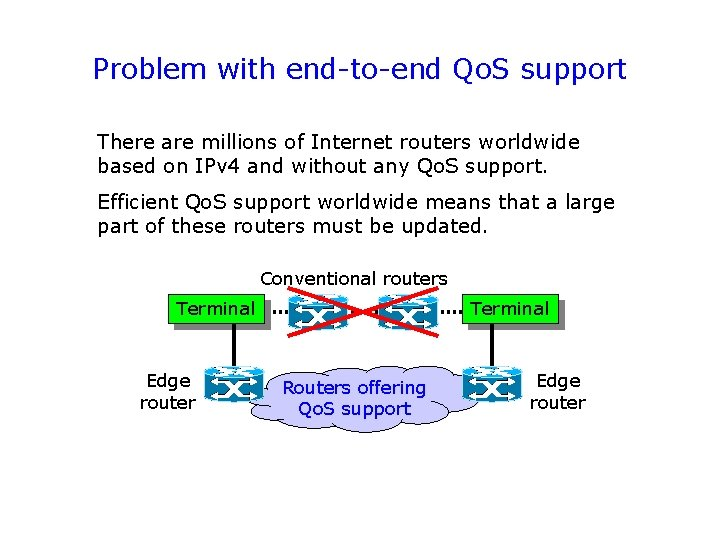 Problem with end-to-end Qo. S support There are millions of Internet routers worldwide based