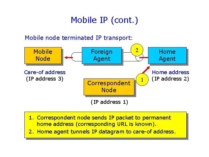 Mobile IP (cont. ) Mobile node terminated IP transport: Mobile Node Care-of address (IP