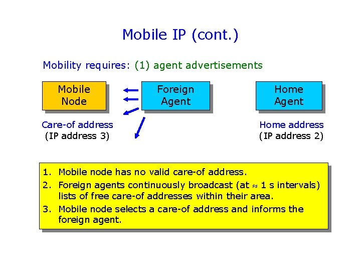 Mobile IP (cont. ) Mobility requires: (1) agent advertisements Mobile Node Care-of address (IP