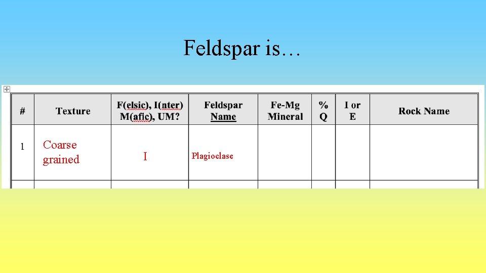 Feldspar is… Coarse grained I Plagioclase