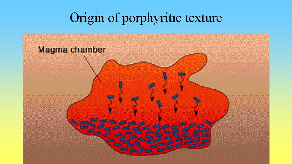 Origin of porphyritic texture