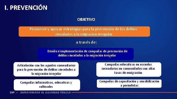 I. PREVENCIÓN OBJETIVO Promover y apoyar estrategias para la prevención de los delitos vinculados